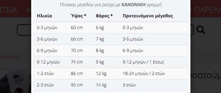 bfbb6e3c26a Νέοι πίνακες μεγεθών και άλλες βελτιώσεις στο AZshop.gr - Παιδικά ...